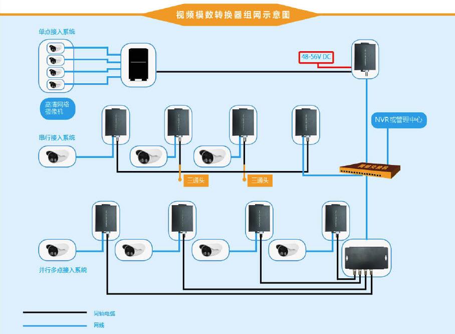 电路交换网络示意图